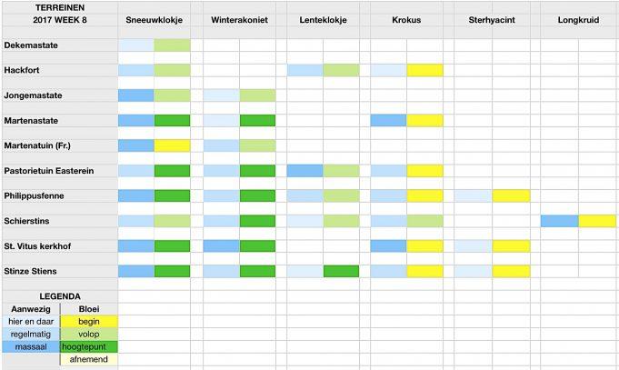 Stinzenflora-monitor Kalender 17.08