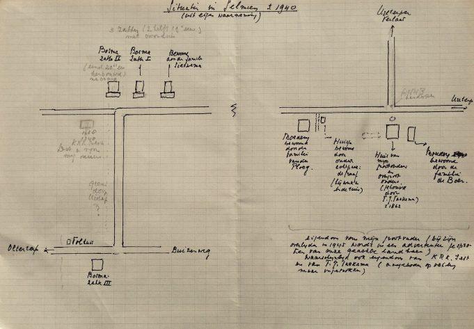 Tekening situatie Selmien, ca. 1940, eigen waarneming, P.K. van Boven.